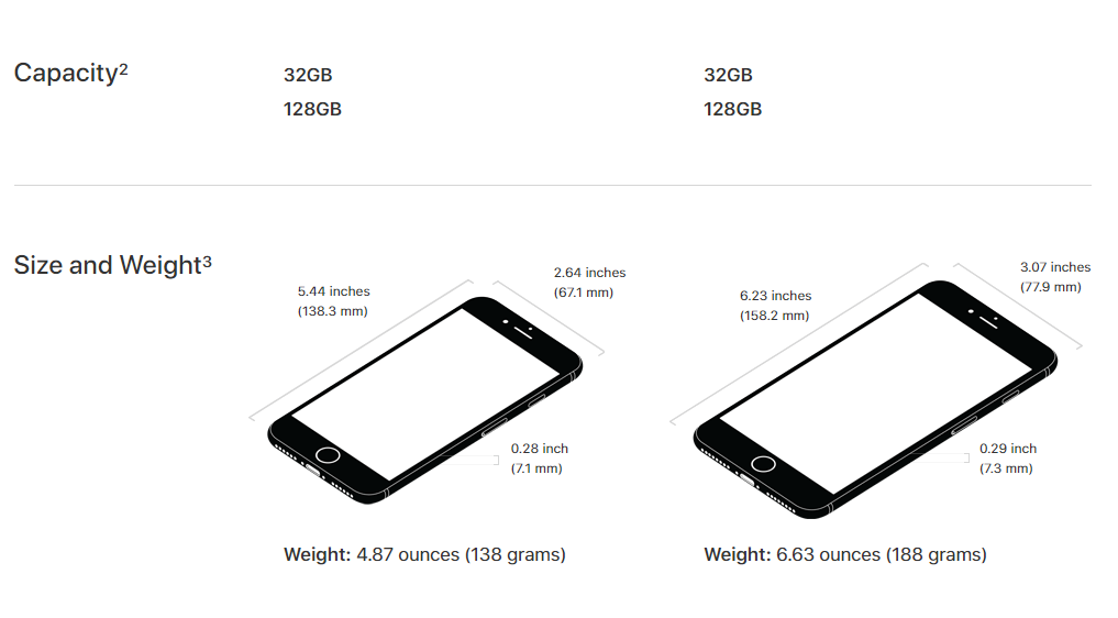weight iphone 7 vs 6